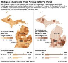Michigan and the Recession (click through for analysis)