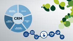 Affording enhanced business intelligence, innovative accounting software, and features to streamline different processes, ERP solutions in Dubai also offer scalability to suit enterprises of all sizes. Software Sales, Business Software, Accounting Software, Marketing Software, Business Marketing, Online Business, Sales Crm, Call Of Duty World, Crm System
