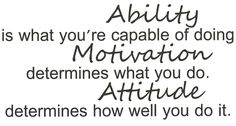 Ability, motivation, attitude, inspirational wall quote vinyl, decal, sticker. $16.50, via Etsy.