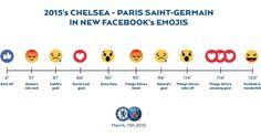 Ubiegłoroczny mecz Ligi Mistrzów Chelsea Londyn vs PSG w nowych emotikonach facebooka • Reakcje fanów Paris Saint Germain • Zobacz >> #psg #chelseafc #chelsea #ucl #championsleague #football #soccer #sports #pilkanozna
