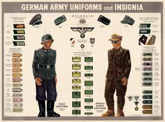 WWII German Army Insignia and Uniforms