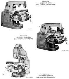 Cincinnati Nos. 200, 300, 400 & 500 Dial Type Milling Machines Model LL Instructions Manual