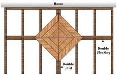 diamond decking design