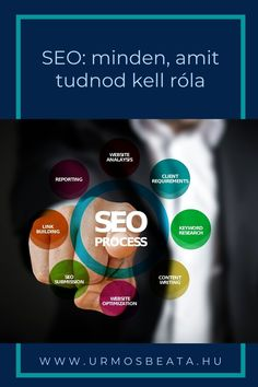 SEO: minden, amit tudnod kell róla Website Optimization, Seo Keywords, Submissive, Writing, Being A Writer