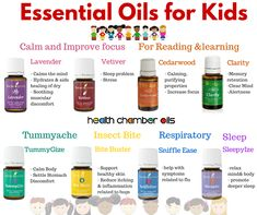 Oil Up for Your Kids!    Hi Oil Lovers,  It's Ken Jyong here.  Many mothers wonder if essential oils can be used for their little ones.   The answer: Definitely!  However, how do you use them effectively, so that your child can benefit from