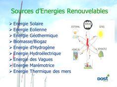 Sources d'énergie renouvelables