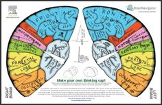 thinking cap Friday fun, make your own thinking cap Kid Science, Science Activities For Kids, Science Experiments Kids, Teaching Science, Science Projects, School Projects, Learning Activities, Kids Learning, The Human Body