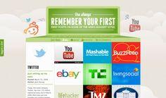 Revealed: first-ever posts on world's biggest websites | Web design | Creative Bloq