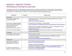 learning needs analysis template - Google Search | Learning and ...