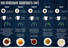 http://www.adme.ru/tvorchestvo-dizajn/10-primerov-poleznoj-infografiki-o-ede-821410/