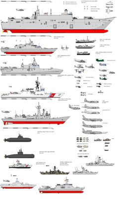 Future Military Ships | View Full Version: future on naval warfare: