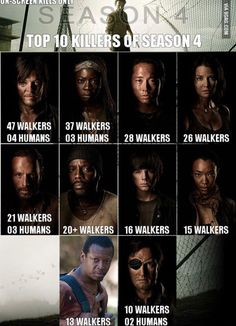 Top 10 Season 4 Killers