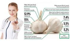 Raw garlic continues to be applied as a traditional remedy when it comes to the prevention and treatment of various health concerns the world over. Hypertension, coronary heart disease, high cholesterol, reduced blood flow caused by narrowed arteries, heart attack, … Read More