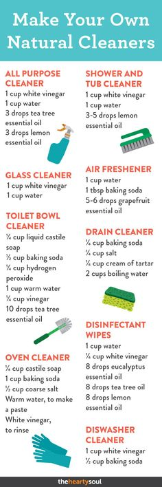Homemade Cleaning Supplies, Household Cleaning Tips, Household Cleaners, Cleaning Recipes, House Cleaning Tips, Cleaning Hacks, Diy Home Supplies, Cleaning Checklist, Organizing Tips