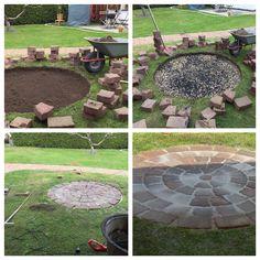 Beautiful Feuerstelle | Terassit,patiot,viherhuoneet Jne. | Pinterest | Gardens,  Garden Projects And Bonsai