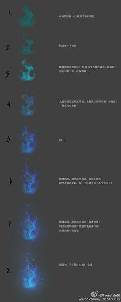 FreeStyle昊的照片 - 微相册@嘛晓YAN采集到产品修图(114图)_花瓣生活百科