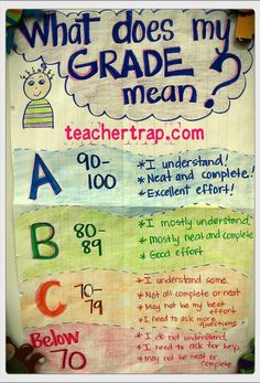 50 Shades of Grades - Teacher Trap