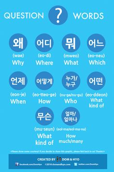 Question Words in Korean More