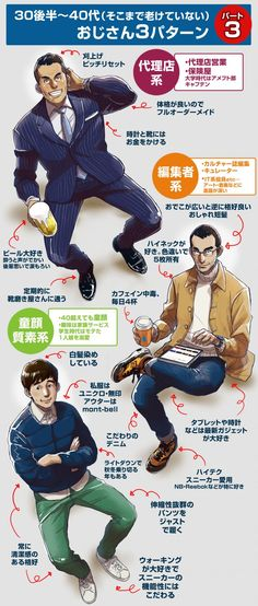 (notitle) - J Dull - Comic Character, Character Concept, Body Tutorial, Character Design References, Illustrations And Posters, Anime, Drawing Reference, Manga, Mens Suits