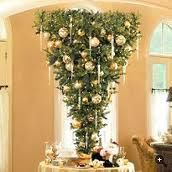 I would absolutely love an upside down Christmas tree. Someday I will :)