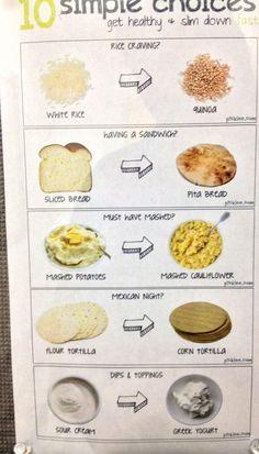 Nadia hussain diet plan in urdu image 1