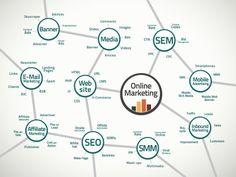 Social Media Marketing nel B2B? Workshop di Freedata Labs alla SMW di Torino