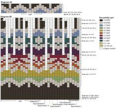 Billedresultat for lett lopi opskrift gratis Smuk, Stitch, Crochet, Projects, Knitting Charts, Jumpers, Patterns, Nightgowns, Yarns
