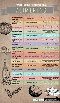 Frases hechas, modismos, expresiones idiomáticas con alimentos. https://lenguajeyotrasluces.wordpress.com/
