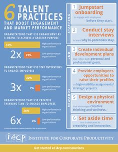 Business and management infographic & data visualisation Management : Infographic: 6 Talent Practices that Boost Engagement and Market Pe… Infographic Description Management : Infographic: 6 Talent Practices that Boost Engagement and Market Performance By Leadership Development, Self Development, Competency Based Interview, Sales And Marketing, Digital Marketing, Media Marketing, Talent Management, Project Management, Sales Strategy
