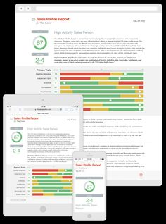 Sales Reports Shown on Various Desktop and Mobile Devices