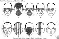 tribal African faces