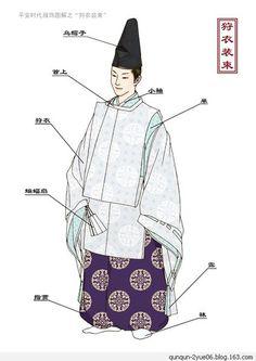A man dressed in kariginu Japanese Costume, Japanese Kimono, Heian Era, Heian Period, Japanese Outfits, Japanese Fashion, Japanese Clothing, Traditional Fashion, Traditional Outfits
