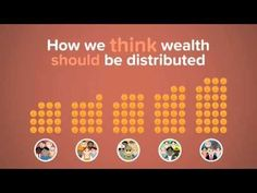 Inequality has been rising for 30 years. The gap between rich and poor is the widest since the second world war. If current trends continue, we will have reached Victorian levels of inequality in 20 years. Infographic Examples, Infographics, Distribution Of Wealth, World War Two, Economics, About Uk, 30 Years, Gap, Youtube