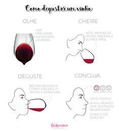 Tips For Selling Wine Bar Drinks, Alcoholic Drinks, History Of Wine, Coffee Wine, Types Of Wine, Cheap Wine, In Vino Veritas, Wine Cheese, Italian Wine