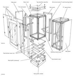 Szafy rack to specjalne szafy w których montuje się serwery. Na zewnątrz prosta budowa, natomiast wewnątrz już bardziej skomplikowana ze względów ochrony serwerów przed różnymi czynnikami.