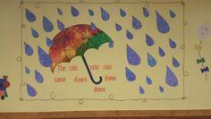 April bulletin board for preschool class Preschool Bulletin Boards, Preschool Class, Board Ideas, Preschool Bulletin, Kindergarten Bulletin Boards