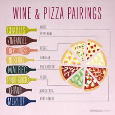 pizza and the perfect wine Wine Cheese Pairing, Wine And Cheese Party, Wine Tasting Party, Wine Parties, Wine Pairings, Wine Party Appetizers, Wine And Pizza, Wine And Beer, Chateauneuf Du Pape
