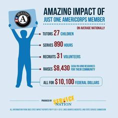 The AMAZING impact of just one #americorps service member. Via Service Nation.