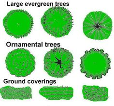 Landscape symbols   is a loose standard among landscape designers as far as…