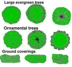 Landscape symbols | is a loose standard among landscape designers as far as using symbols ...