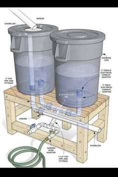 Great way to catch and reuse rainwater.