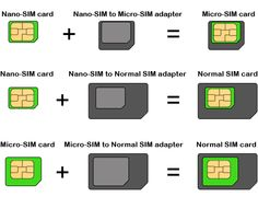 Nano SIM to MicroSIM Adapter, Nano SIM to Normal SIM Adapter, MicroSIM to Normal SIM