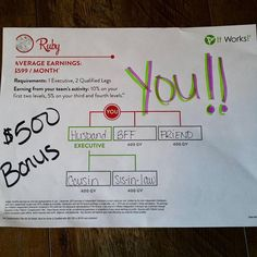It's a new month and we are helping build new Rubies!! This month, and helping 15 ladies join the business and REACH Ruby! This is A $500 monthly income, and you will also earn a $500 cash bonus! Could you imagine how much $500 will change your Christmas this year?!! Text 520-840-8770