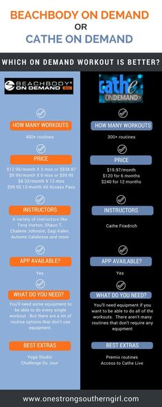 Beachbody on Demand vs Cathe on Demand-One Strong Southern Girl-Which On Demand fitness subscription is the right one for you? I'll break down and compare all the features for you!