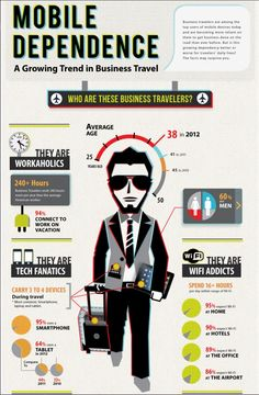 How business travelers are dependent on smartphones