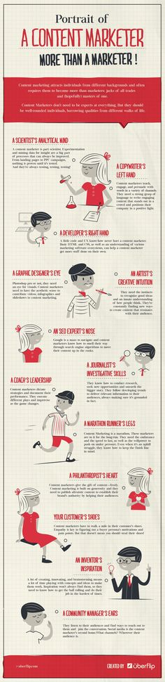 Content - Seven Must-Have Traits of the Perfect Content Marketer [Infographic] : MarketingProfs Article