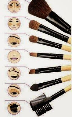 Makeup Artist Brush Tricks To Steal Now - Just as a painter uses brushes to create art on canvas, makeup brushes are must-use tools to utilize when painting your face. Description from pinterest.com. I searched for this on bing.com/images