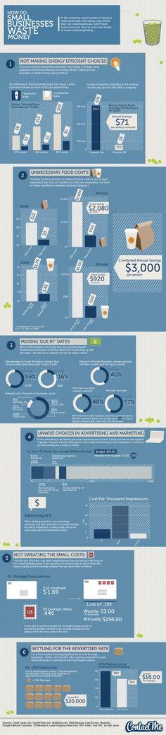How do small businesses waste money. http://www.soskredyt.pl/forum/28-własna-firma/