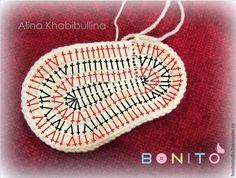 80 Patrones para hacer zapatitos, botines y zapatillas de bebés en crochet (free patterns crochet sandals babies) Crochet Boot Socks, Crochet Baby Sandals, Crochet Baby Booties, Baby Knitting Patterns, Baby Patterns, Crochet Patterns, Crochet Chart, Baby Kind, Crochet For Kids