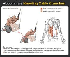 Kneeling Cable Crunch With Alternating Oblique Twists-abs ...